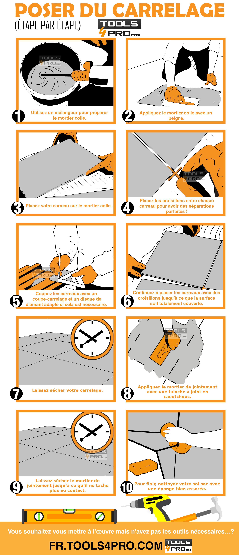 Astuce pose carrelage astuces et techniques pour la pose for Dcaper un carrelage